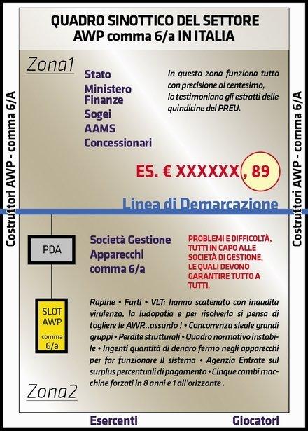 quadro sinottico del settore 09.10.2013 VERTICALE