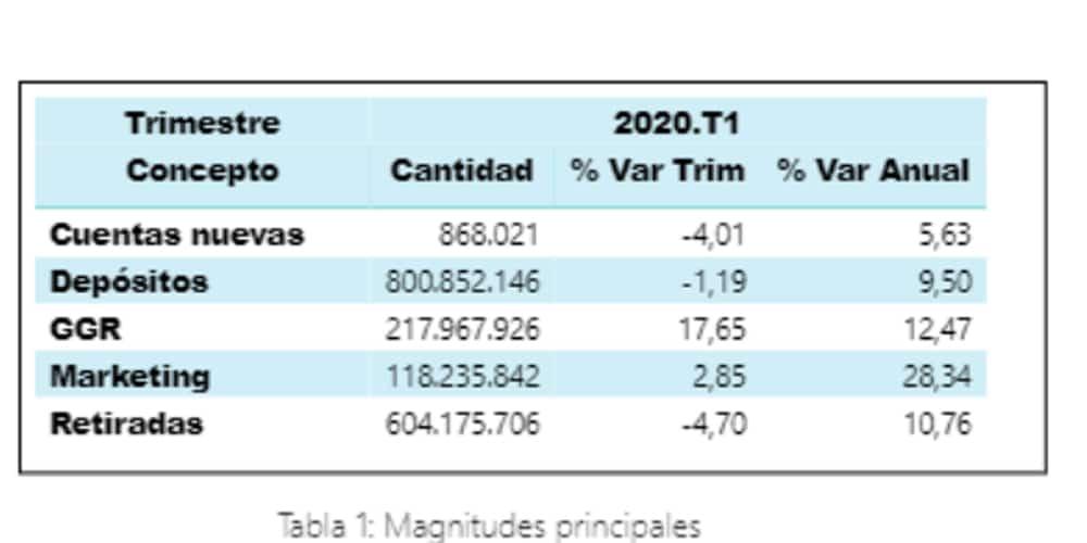 T1 2020 Spagna