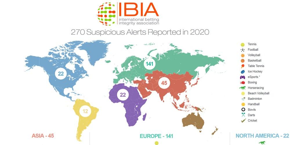IBIA 2020
