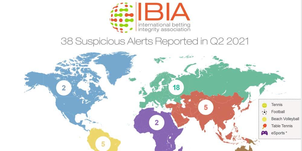 Q2 2021 IBIA